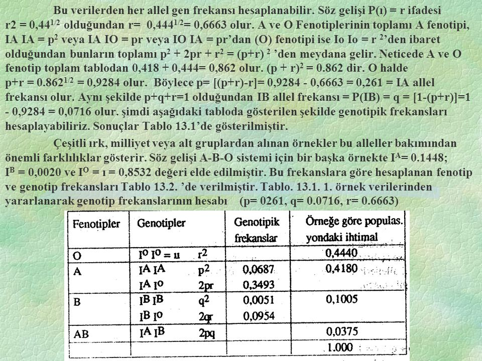 Bu verilerden her allel gen frekansı hesaplanabilir. Söz gelişi P(ı) = r ifadesi r2 = 0,44 1/2 olduğundan r= 0,444 1/2 = 0,6663 olur. A ve O Fenotiple
