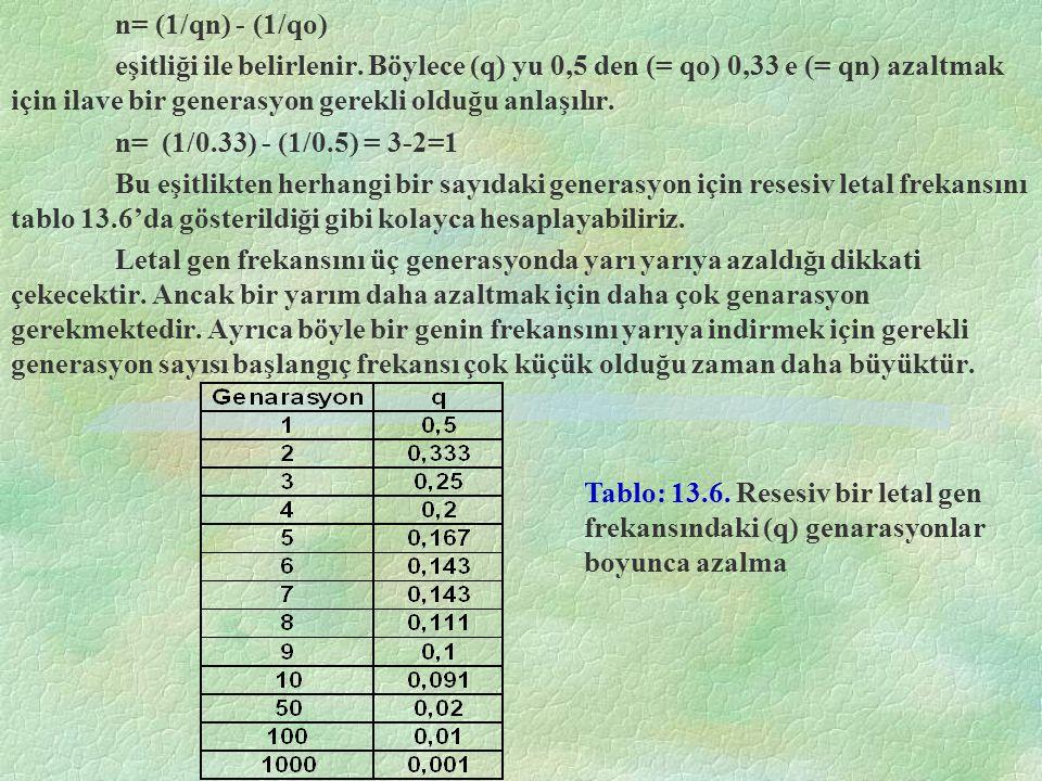 n= (1/qn) - (1/qo) eşitliği ile belirlenir. Böylece (q) yu 0,5 den (= qo) 0,33 e (= qn) azaltmak için ilave bir generasyon gerekli olduğu anlaşılır. n