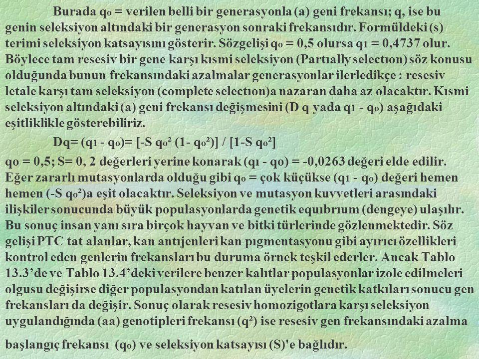 Burada q o = verilen belli bir generasyonla (a) geni frekansı; q, ise bu genin seleksiyon altındaki bir generasyon sonraki frekansıdır. Formüldeki (s)