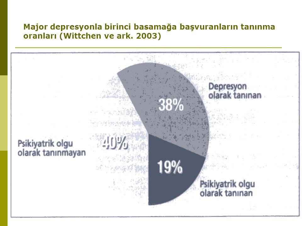 Major depresyonla birinci basamağa başvuranların tanınma oranları (Wittchen ve ark. 2003)