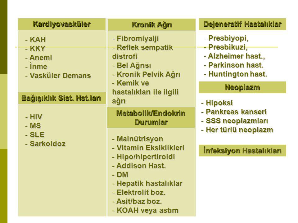 Kardiyovasküler Kronik Ağrı Bağışıklık Sist. Hst.ları Metabolik/Endokrin Durumlar Dejeneratif Hastalıklar Neoplazm - KAH - KKY - Anemi - İnme - Vaskül