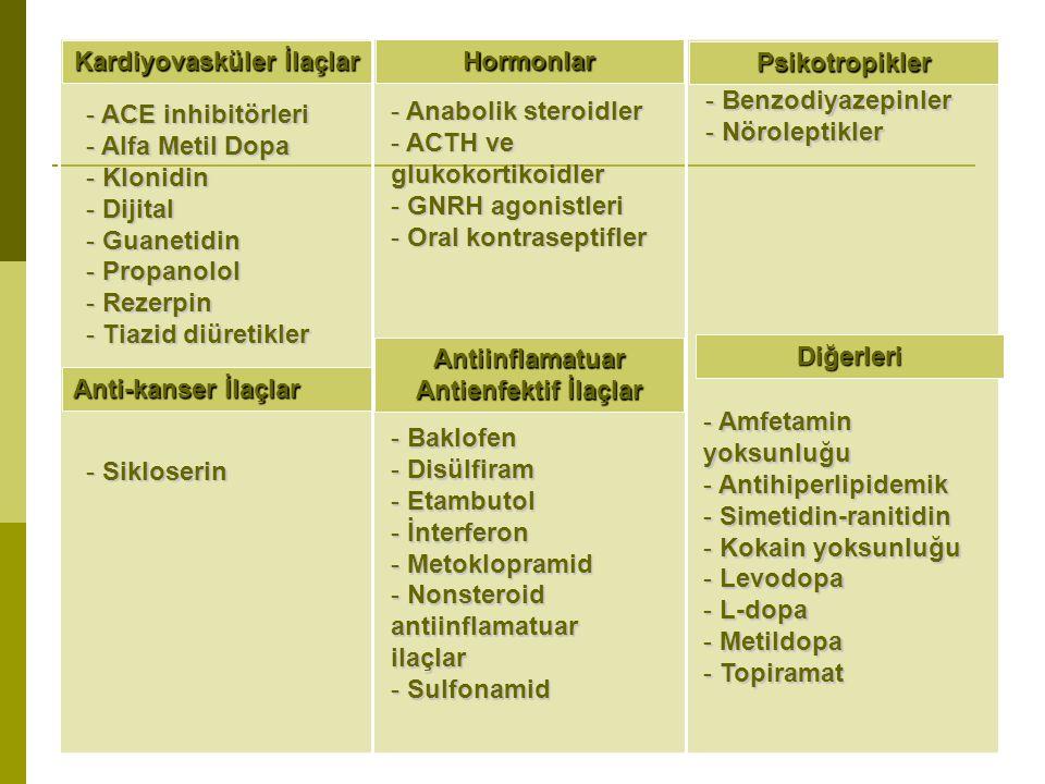 Kardiyovasküler İlaçlar Hormonlar Anti-kanser İlaçlar Antiinflamatuar Antienfektif İlaçlar Psikotropikler Diğerleri - ACE inhibitörleri - Alfa Metil D