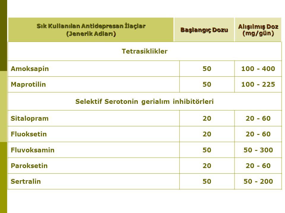 Sık Kullanılan Antidepresan İlaçlar (Jenerik Adları) Başlangıç Dozu Alışılmış Doz (mg/gün) Tetrasiklikler Amoksapin50100 - 400 Maprotilin50100 - 225 S