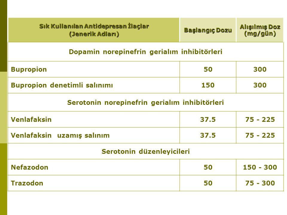 Sık Kullanılan Antidepresan İlaçlar (Jenerik Adları) Başlangıç Dozu Alışılmış Doz (mg/gün) Dopamin norepinefrin gerialım inhibitörleri Bupropion50300