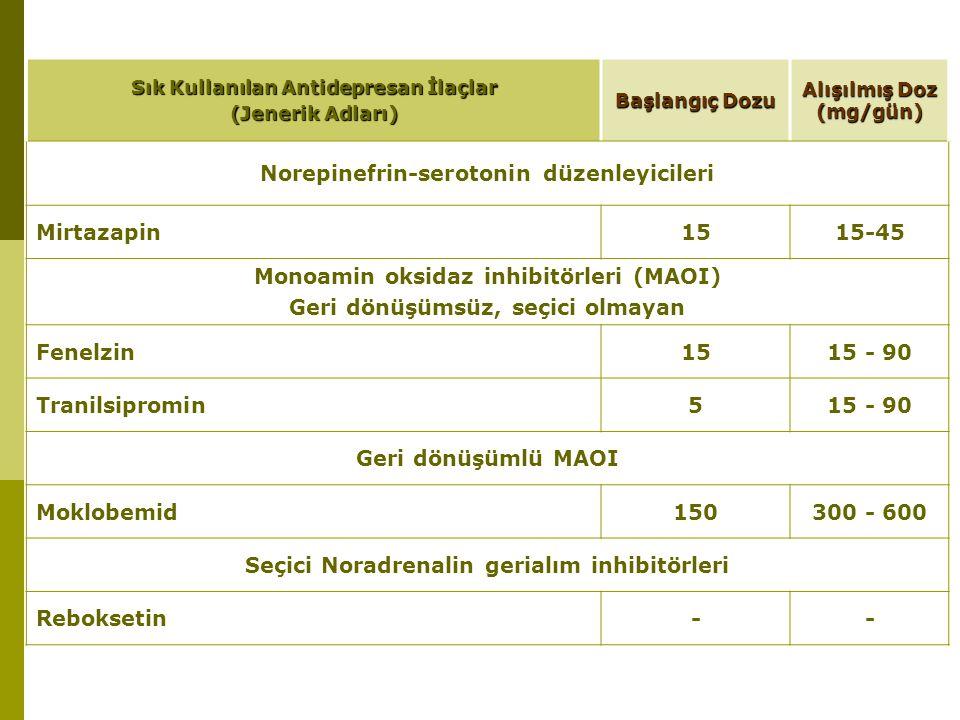 Sık Kullanılan Antidepresan İlaçlar (Jenerik Adları) Başlangıç Dozu Alışılmış Doz (mg/gün) Norepinefrin-serotonin düzenleyicileri Mirtazapin1515-45 Mo