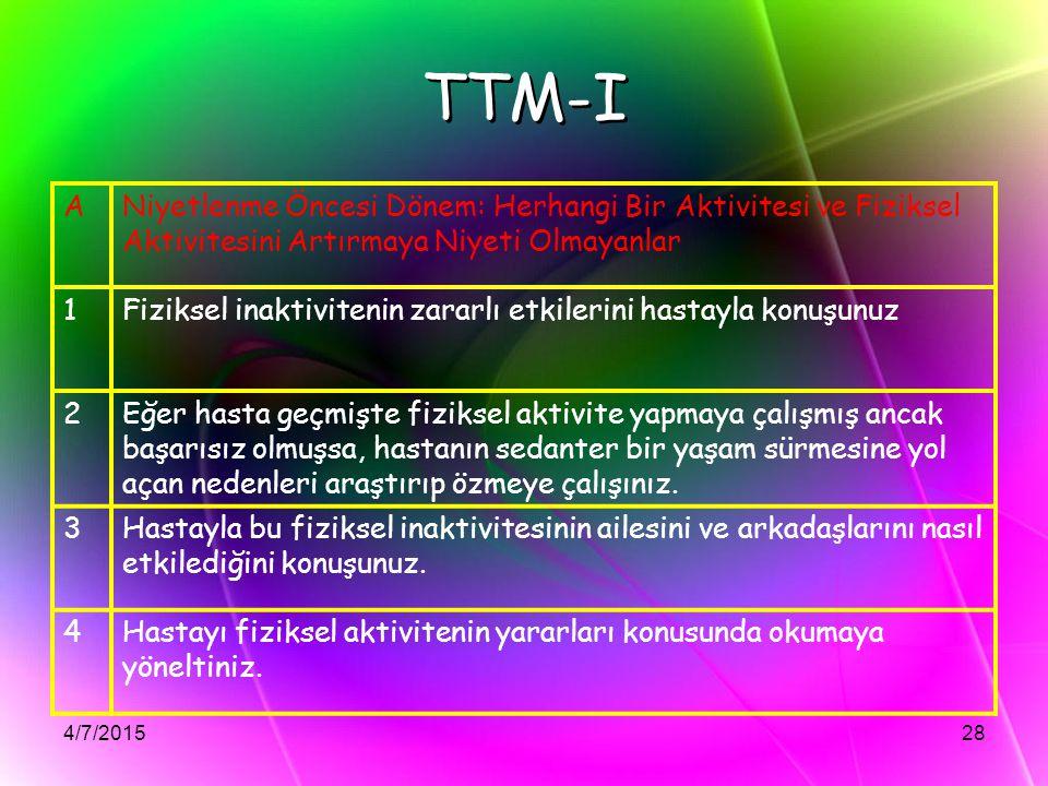 4/7/201528 TTM-I ANiyetlenme Öncesi Dönem: Herhangi Bir Aktivitesi ve Fiziksel Aktivitesini Artırmaya Niyeti Olmayanlar 1Fiziksel inaktivitenin zararl