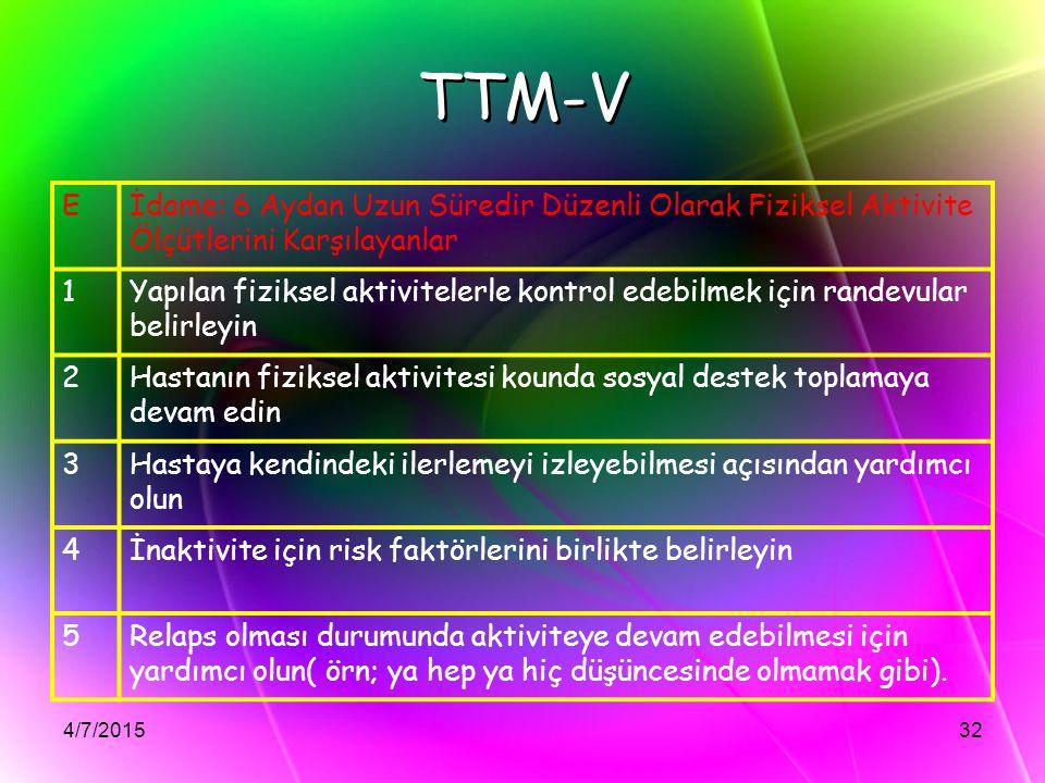 4/7/201532 TTM-V Eİdame: 6 Aydan Uzun Süredir Düzenli Olarak Fiziksel Aktivite Ölçütlerini Karşılayanlar 1Yapılan fiziksel aktivitelerle kontrol edebi