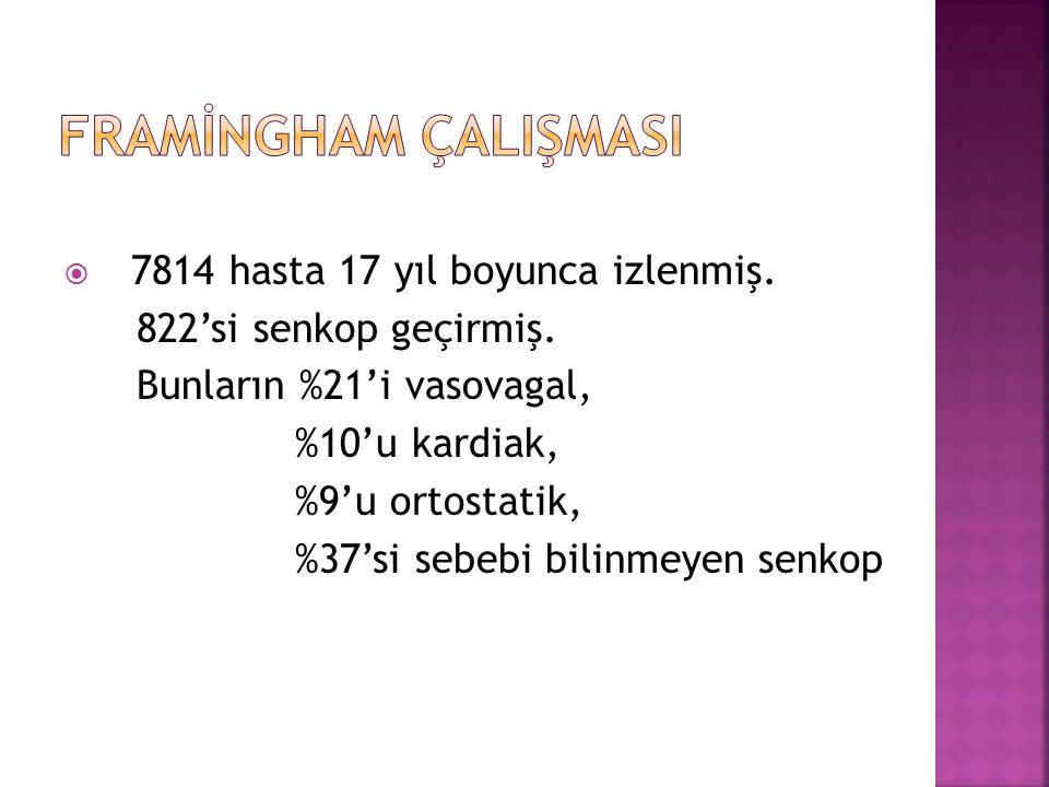  7814 hasta 17 yıl boyunca izlenmiş.822'si senkop geçirmiş.