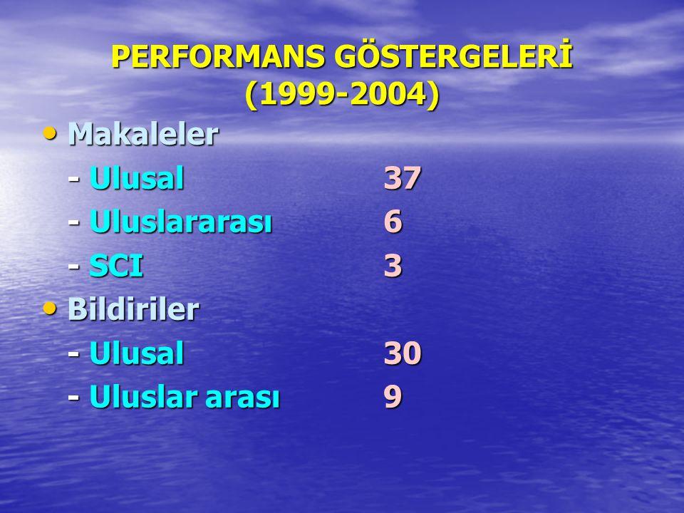 PERFORMANS GÖSTERGELERİ (1999-2004) Makaleler Makaleler - Ulusal37 - Uluslararası6 - SCI3 Bildiriler Bildiriler - Ulusal30 - Uluslar arası9