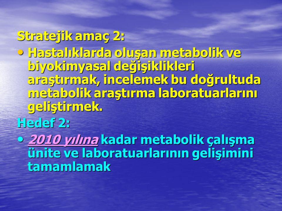 Stratejik amaç 2: Hastalıklarda oluşan metabolik ve biyokimyasal değişiklikleri araştırmak, incelemek bu doğrultuda metabolik araştırma laboratuarları