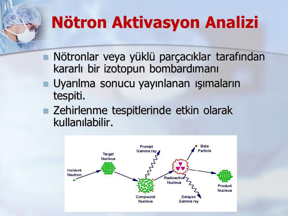 Nötron Aktivasyon Analizi Nötronlar veya yüklü parçacıklar tarafından kararlı bir izotopun bombardımanı Nötronlar veya yüklü parçacıklar tarafından kararlı bir izotopun bombardımanı Uyarılma sonucu yayınlanan ışımaların tespiti.