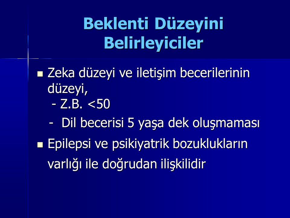 Beklenti Düzeyini Belirleyiciler Zeka düzeyi ve iletişim becerilerinin düzeyi, - Z.B. <50 Zeka düzeyi ve iletişim becerilerinin düzeyi, - Z.B. <50 - D