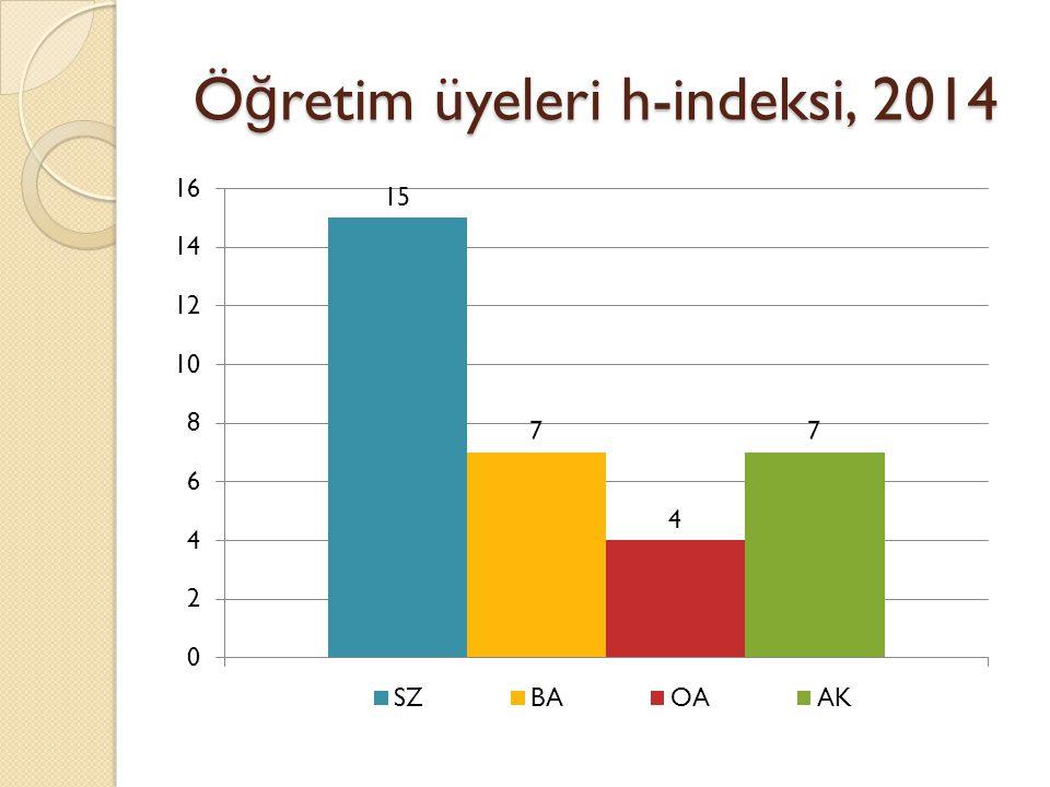 Ö ğ retim üyeleri h-indeksi, 2014 Ö ğ retim üyeleri h-indeksi, 2014
