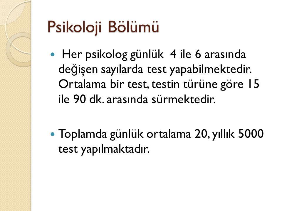 Psikoloji Bölümü Her psikolog günlük 4 ile 6 arasında de ğ işen sayılarda test yapabilmektedir. Ortalama bir test, testin türüne göre 15 ile 90 dk. ar