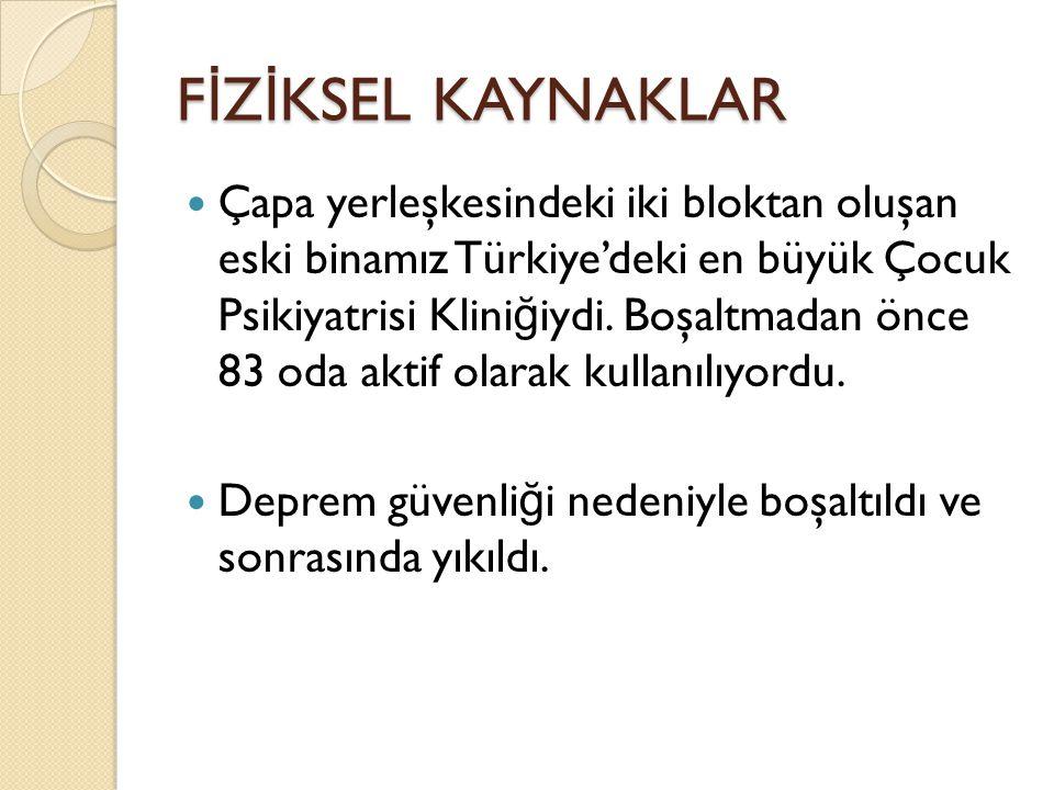 F İ Z İ KSEL KAYNAKLAR Çapa yerleşkesindeki iki bloktan oluşan eski binamız Türkiye'deki en büyük Çocuk Psikiyatrisi Klini ğ iydi. Boşaltmadan önce 83