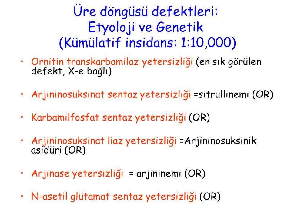 Üre döngüsü defektleri: Etyoloji ve Genetik (Kümülatif insidans: 1:10,000) Ornitin transkarbamilaz yetersizliği (en sık görülen defekt, X-e bağlı) Arjininosüksinat sentaz yetersizliği =sitrullinemi (OR) Karbamilfosfat sentaz yetersizliği (OR) Arjininosuksinat liaz yetersizliği =Arjininosuksinik asidüri (OR) Arjinase yetersizliği = arjininemi (OR) N-asetil glütamat sentaz yetersizliği (OR)