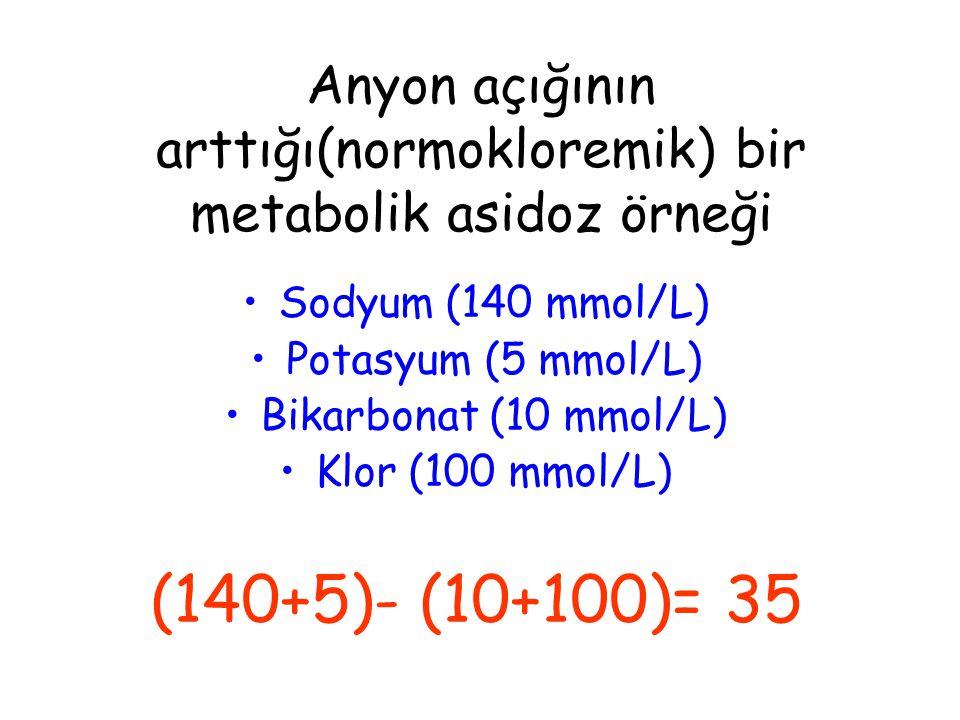 Anyon açığının arttığı(normokloremik) bir metabolik asidoz örneği Sodyum (140 mmol/L) Potasyum (5 mmol/L) Bikarbonat (10 mmol/L) Klor (100 mmol/L) (140+5)- (10+100)= 35