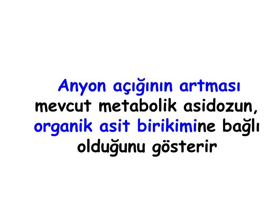 Anyon açığının artması mevcut metabolik asidozun, organik asit birikimine bağlı olduğunu gösterir