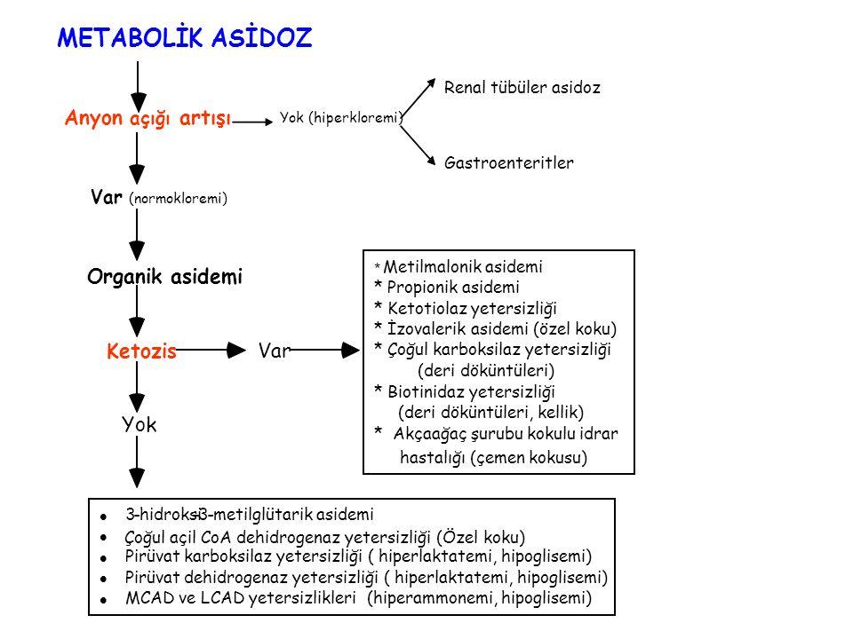 Yok (hiperkloremi) METABOLİK ASİDOZ Renal tübüler asidoz Var (normokloremi) Organik asidemi Ketozis Anyon açığı artışı Yok Var Gastroenteritler * Meti