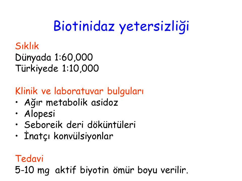 Biotinidaz yetersizliği Sıklık Dünyada 1:60,000 Türkiyede 1:10,000 Klinik ve laboratuvar bulguları Ağır metabolik asidoz Alopesi Seboreik deri döküntüleri İnatçı konvülsiyonlar Tedavi 5-10 mg aktif biyotin ömür boyu verilir.