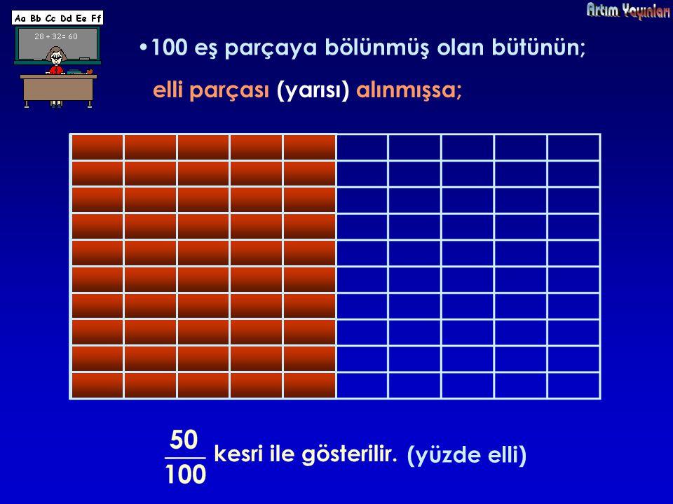 elli parçası (yarısı) alınmışsa; kesri ile gösterilir. (yüzde elli)