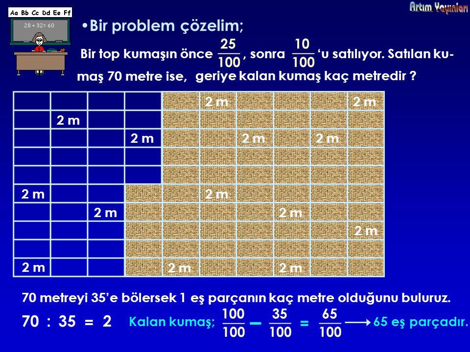Bir problem çözelim; Bir top kumaşın önce, sonra'u satılıyor.Satılan ku- maş 70 metre ise, geriye kalan kumaş kaç metredir .