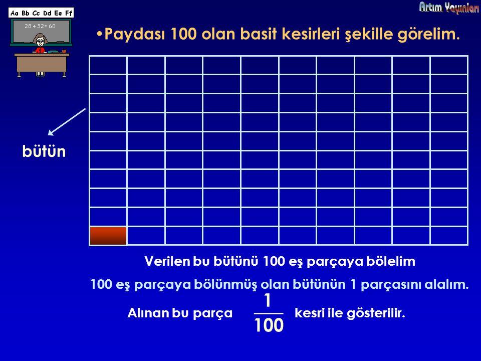 Paydası 100 olan basit kesirleri şekille görelim.