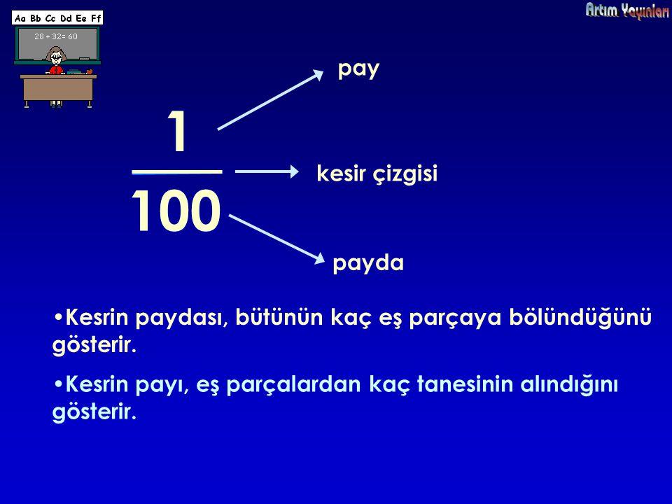 1 100 Kesrin paydası, bütünün kaç eş parçaya bölündüğünü gösterir.