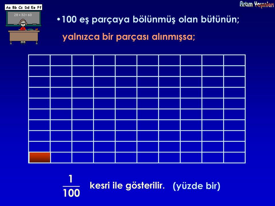 100 eş parçaya bölünmüş olan bütünün; yalnızca bir parçası alınmışsa; kesri ile gösterilir.