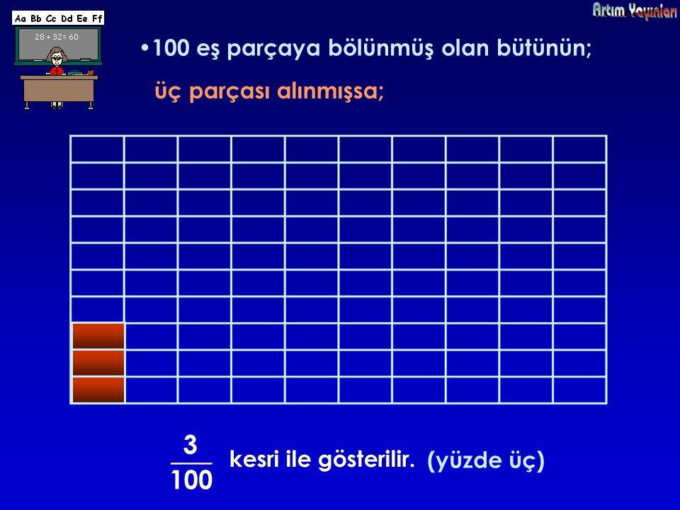 100 eş parçaya bölünmüş olan bütünün; üç parçası alınmışsa; kesri ile gösterilir. (yüzde üç)