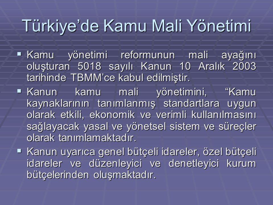 Türkiye'de Kamu Mali Yönetimi  Kamu yönetimi reformunun mali ayağını oluşturan 5018 sayılı Kanun 10 Aralık 2003 tarihinde TBMM'ce kabul edilmiştir.