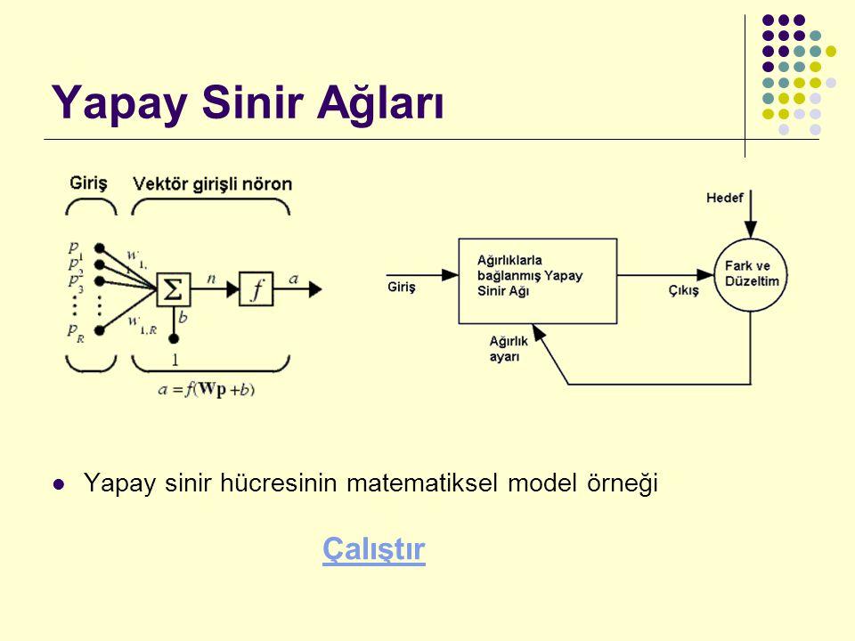 Yapay Sinir Ağları Yapay sinir hücresinin matematiksel model örneği Çalıştır