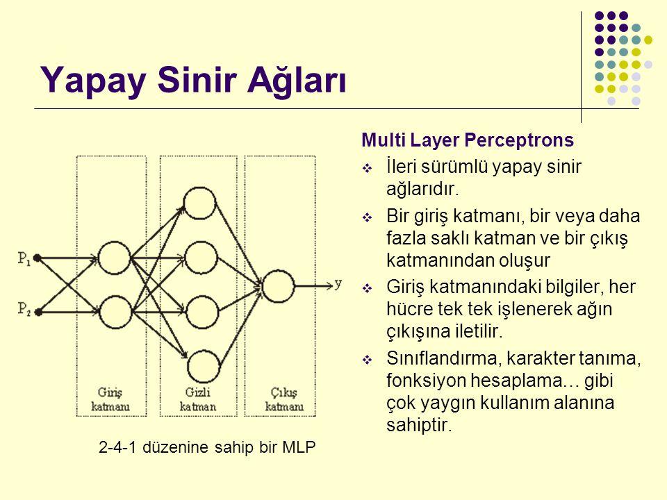 Yapay Sinir Ağları Multi Layer Perceptrons  İleri sürümlü yapay sinir ağlarıdır.