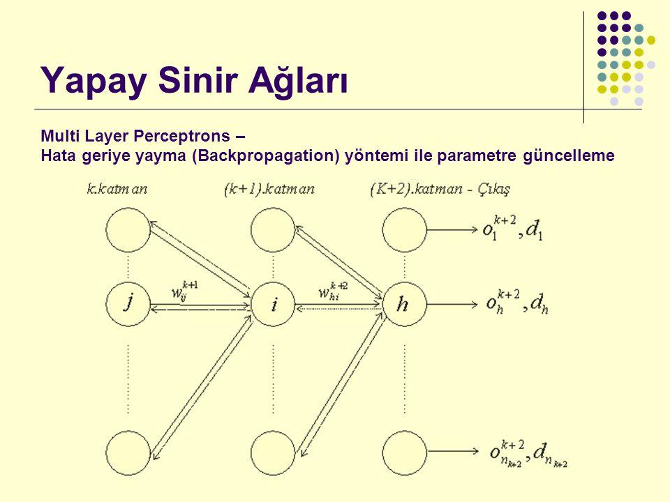 Yapay Sinir Ağları Multi Layer Perceptrons – Hata geriye yayma (Backpropagation) yöntemi ile parametre güncelleme