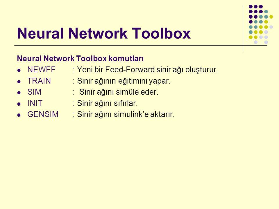 Neural Network Toolbox Neural Network Toolbox komutları NEWFF : Yeni bir Feed-Forward sinir ağı oluşturur.