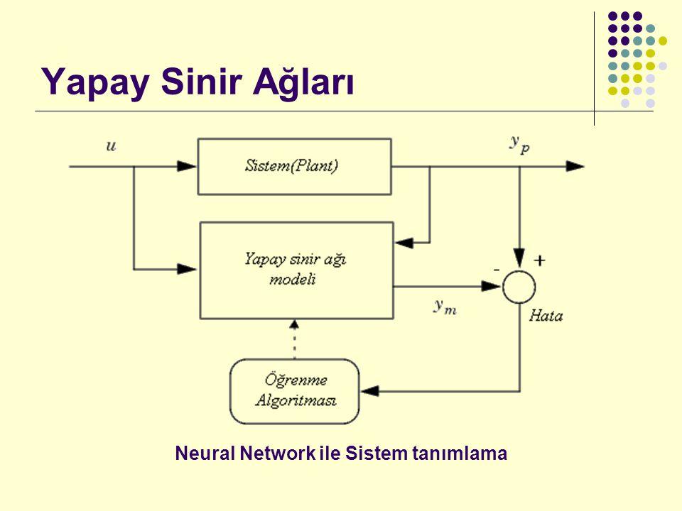 Yapay Sinir Ağları Neural Network ile Sistem tanımlama