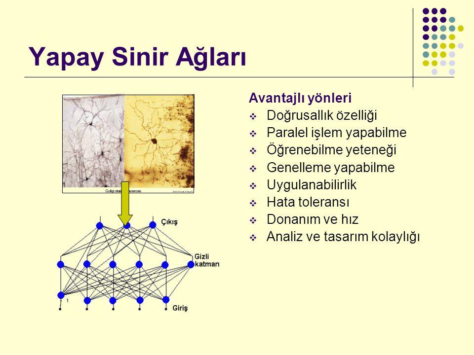 Neural Network Toolbox SIM fonksiyonunun kullanımı y = sim(net,P) y : Simülasyon çıkışları net : Simüle edilecek olan ağ (çıkış ağı) P : Test girişleri