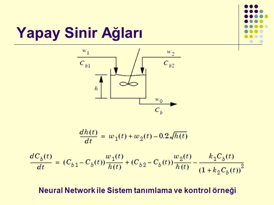 Yapay Sinir Ağları Neural Network ile Sistem tanımlama ve kontrol örneği