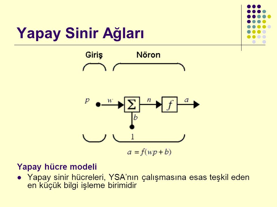 Neural Network Toolbox Sinüs fonksiyonu için yapay sinir ağı örneği : (NN2.M doyası) N=10; P=linspace(0,360,N); T=sin(P*pi/180); x=P/360; net = newff(minmax(x),[5 1],{ tansig purelin }); net.trainParam.epochs = 50; net = train(net,x,T);