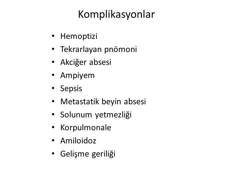 Komplikasyonlar Hemoptizi Tekrarlayan pnömoni Akciğer absesi Ampiyem Sepsis Metastatik beyin absesi Solunum yetmezliği Korpulmonale Amiloidoz Gelişme