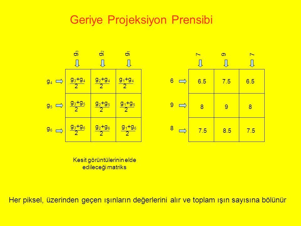 g 3 +g 4 2 g 2 +g 4 2 g 1 +g 4 2 g 3 +g 5 2 g 2 +g 5 2 g 1 +g 5 2 g 3 +g 6 2 g 2 +g 6 2 g 1 +g 6 2 g3g3 g2g2 g1g1 g4g4 g5g5 g6g6 7 97 6 9 8 6.57.56.5