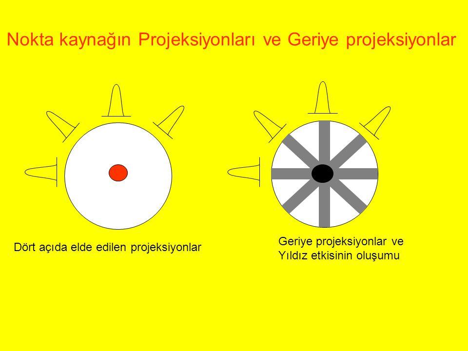 Nokta kaynağın Projeksiyonları ve Geriye projeksiyonlar Dört açıda elde edilen projeksiyonlar Geriye projeksiyonlar ve Yıldız etkisinin oluşumu