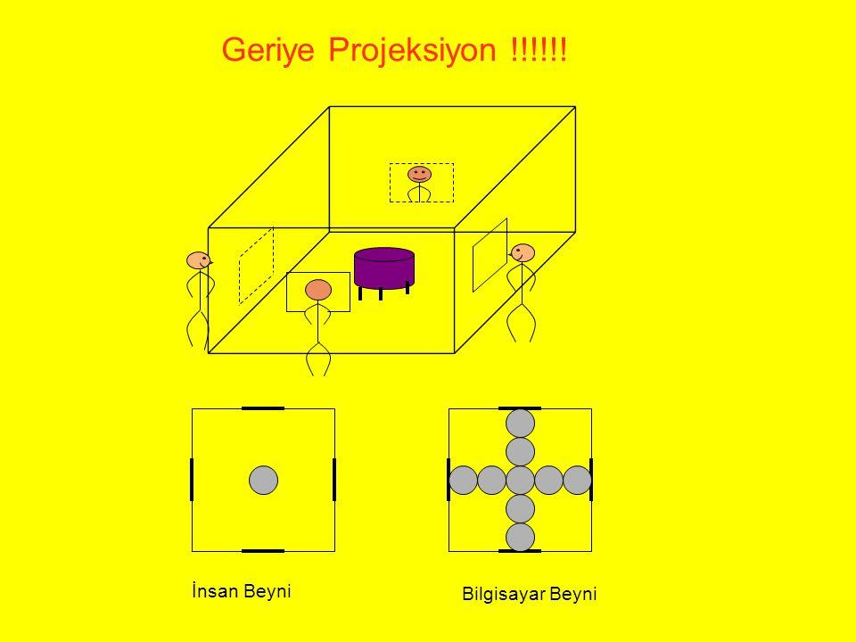 İnsan Beyni Bilgisayar Beyni Geriye Projeksiyon !!!!!!