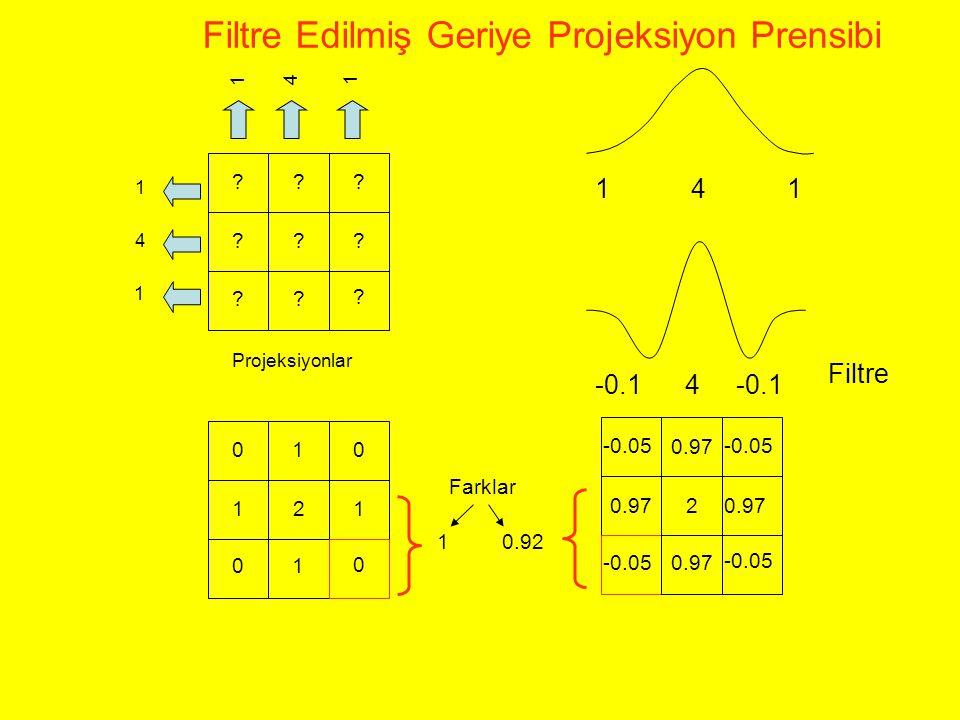 ??? ?? ? ??? 1 4 1 1 41 Projeksiyonlar 121 01 0 010 0.972 -0.050.97 -0.05 0.97 -0.05 141141 -0.1 4 -0.1 Farklar 10.92 Filtre Edilmiş Geriye Projeksiyo