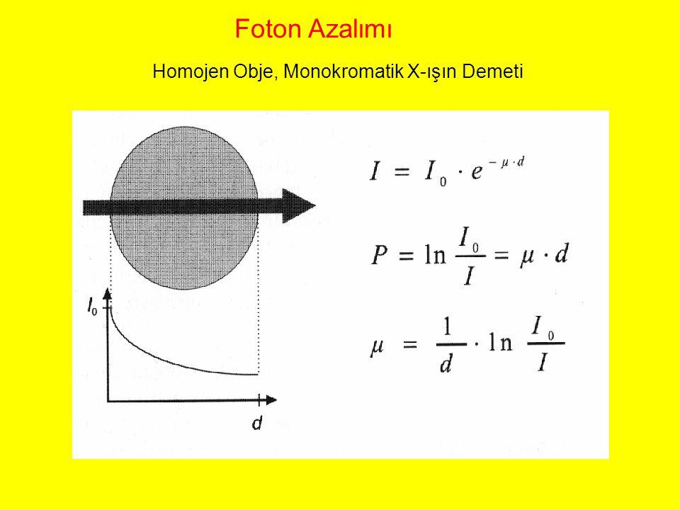 Homojen Obje, Monokromatik X-ışın Demeti Foton Azalımı
