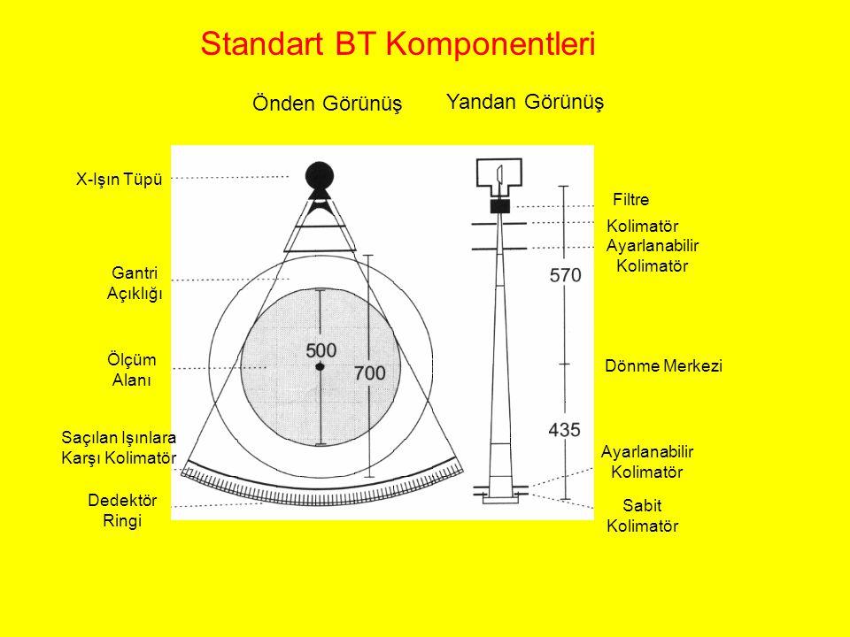 Standart BT Komponentleri Filtre Kolimatör Ayarlanabilir Kolimatör Dönme Merkezi Ayarlanabilir Kolimatör Sabit Kolimatör X-Işın Tüpü Gantri Açıklığı Ö
