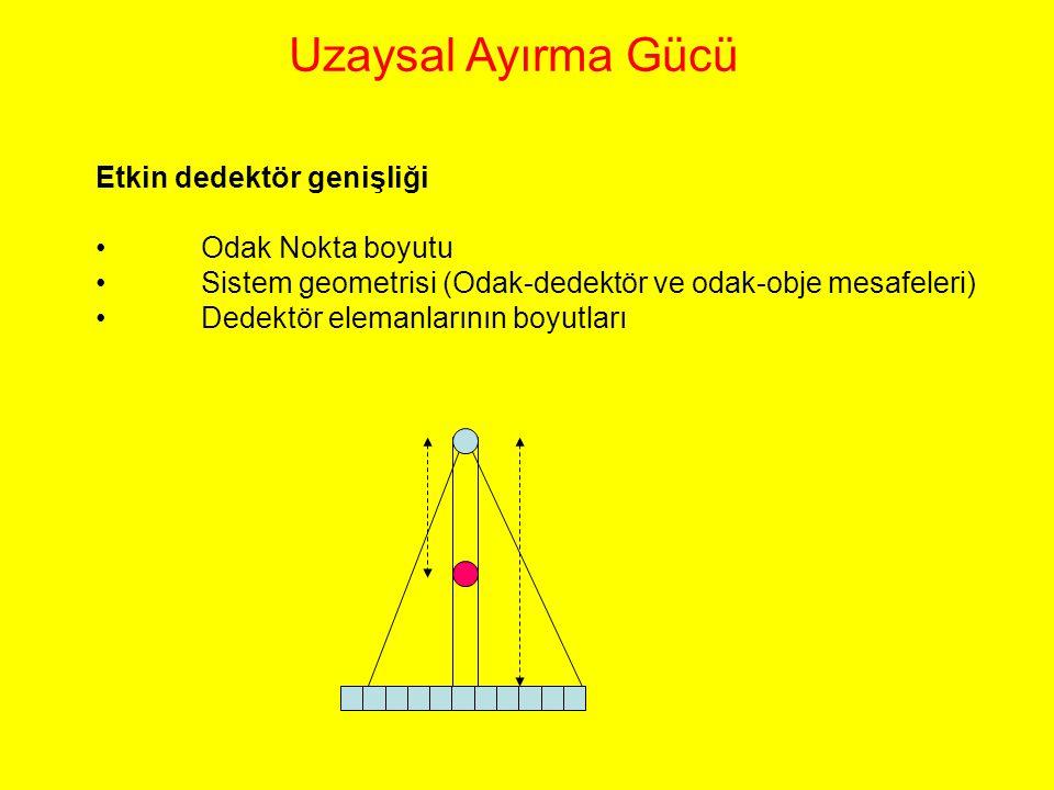 Uzaysal Ayırma Gücü Etkin dedektör genişliği Odak Nokta boyutu Sistem geometrisi (Odak-dedektör ve odak-obje mesafeleri) Dedektör elemanlarının boyutl
