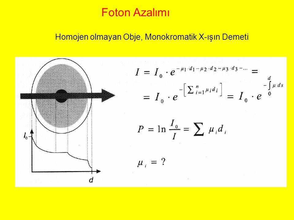 360 0 'lik spiral data da hareket etkisi Z-Filtresi ile elimine edilmesi HELİKAL TARAMADA Z-FİLTERSİ KULLANIMI