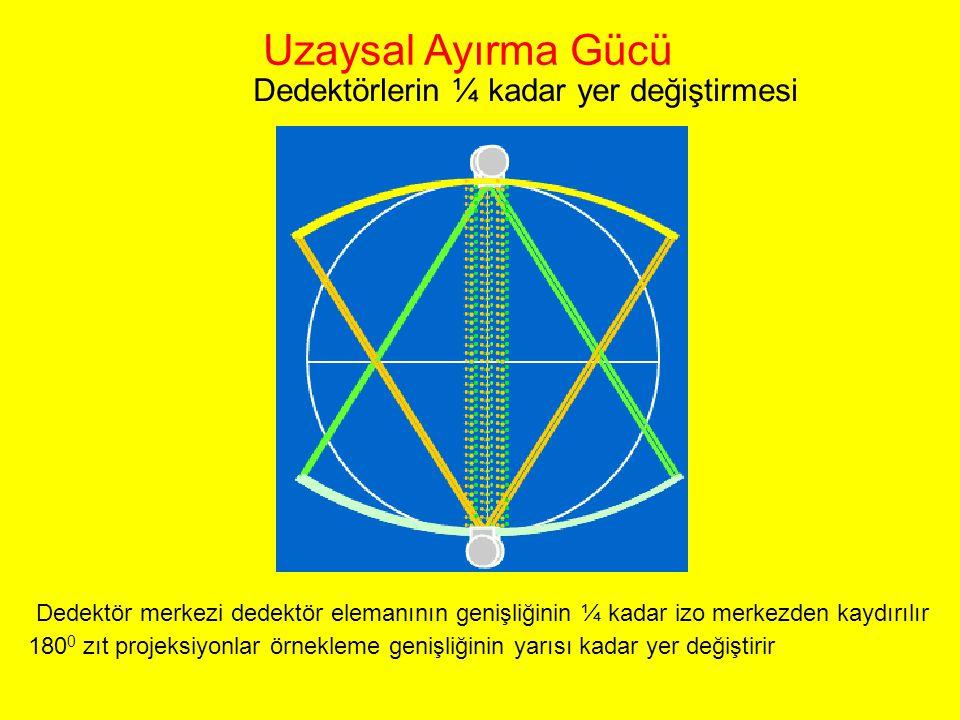 Dedektörlerin ¼ kadar yer değiştirmesi Dedektör merkezi dedektör elemanının genişliğinin ¼ kadar izo merkezden kaydırılır 180 0 zıt projeksiyonlar örn