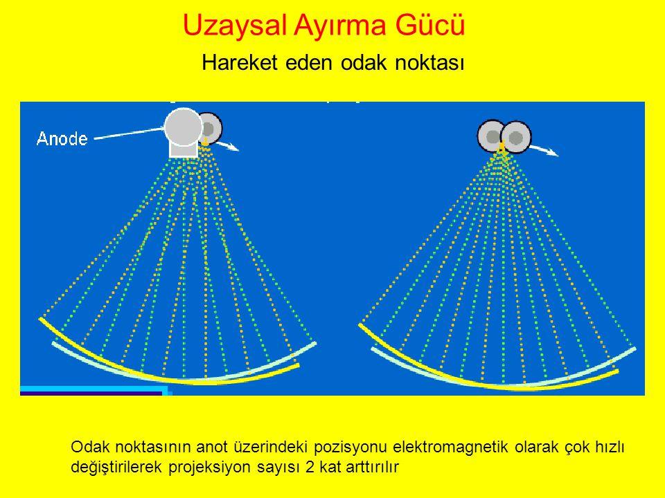 Odak noktasının anot üzerindeki pozisyonu elektromagnetik olarak çok hızlı değiştirilerek projeksiyon sayısı 2 kat arttırılır Uzaysal Ayırma Gücü Hare